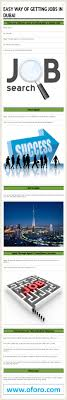 Easy Way Of Getting Jobs In Dubai