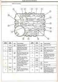 fuse box diagram wiring diagram site mustang fuse box diagram stangnet wiring diagram data 05 mustang fuse box diagram ford mustang vacuum