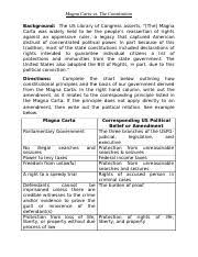 Magna Carta Comparison Chart To Constitution Docx Magna