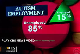 autistic employment technical training programs