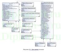 diplom it ru Темы дипломных работ по информационной безопасности  Применение скрытых марковских моделей в системах компьютерного обучения произношению