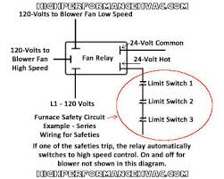honeywell furnace temperature fan limit switch control heating  at Wiring Diagram For On Off Switch For A Furnace