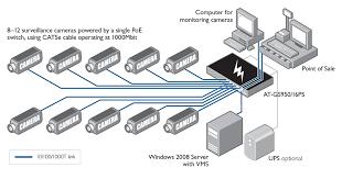 security cameras wiring diagram security get image about security cameras wiring diagram security get image about wiring hdmi matrix switch wiring diagram