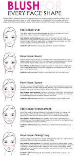 and here is how to apply blush for each face shape