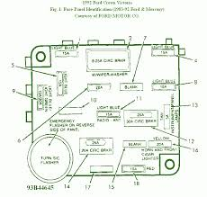 1992 1995 ford crown victoria fuse box diagram circuit wiring 1992 1995 ford crown victoria fuse box diagram