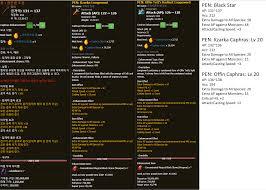 Pen Black Star Vs Pen Kzarka Offin With Lv 20 Caphras