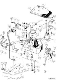 club car precedent wiring diagram 48 volt wiring diagram and club car golf cart battery wiring diagram page 2 1989 ez go