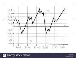 Line Chart Sketch Sketch Of The Line Chart Stock Vector Art Illustration