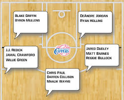 Los Angeles Clippers Depth Chart Whats Left For Western Conference Teams To Do This