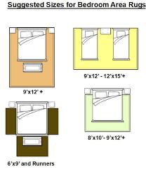 Concept Bedroom Rug Size Of D Intended Impressive Design