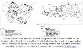 jaguar x300 engine diagram jaguar wiring diagrams