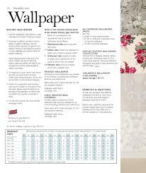 Wallpaper Coverage Chart Spring Summer 2013 By Stanislav Petkanov Issuu