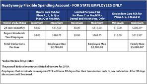 Kansas Department Of Health And Environment Health Care Finance