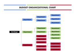 Desktop Publishing Software Sample - Budget Orgazational Chart