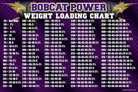 Weight Loading Chart Hallsville Weight Loading Chart 12x18_p2 High School Proofs