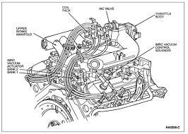 similiar ford f 150 4 6 engine diagram keywords 1998 ford f 150 4 6 engine diagram 1998 engine image for user