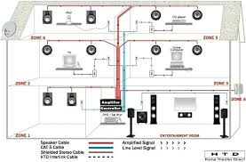 cat5 wiring diagram home wire center \u2022 house wiring diagrams pdf home cat 5 wiring diagram data wiring diagrams u2022 rh naopak co cat5 home wiring diagram