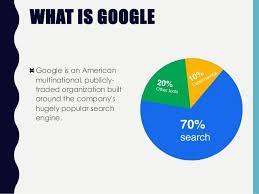 Presentation About Google