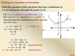 find standard equation of parabola given vertex and point jennarocca