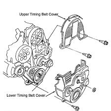 honda city engine diagram honda wiring diagrams