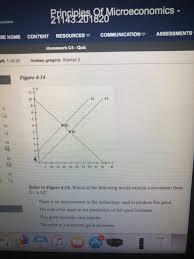 my university day essay zoom