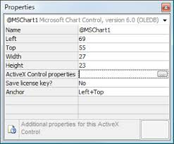 Microsoft Chart Activex Control Properties And Methods
