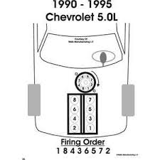 chevy 350 hei spark plug wiring diagram wiring diagram pics of plug wire routing hei and ram horns the 1947 small block chevy spark plug wiring diagram source