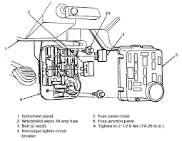 fuse box ford taurus fuse wiring diagrams