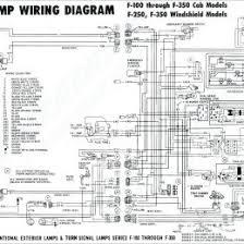 1998 isuzu trooper engine diagram wiring diagram 7703820491151 95 s10 2 2 engine diagram wiring diagrams schematics 1997 isuzu rodeo coolant flow chart