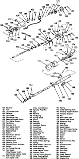1988 chevy diagram of the wiring in the steering column ton