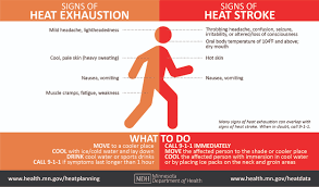 Heat Cool Air Conditioner Extreme Heat Events Minnesota Department Of Health
