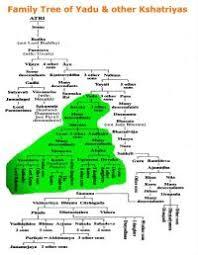 Flow Chart Of Ramayana Names Of 100 Kauravas