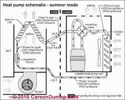 lg split system air conditioner wiring diagram images mini split heat pump heating and cooling wiring diagram schematic