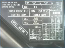 fuse box on 97 acura cl wiring diagram mega 97 acura cl fuse box wiring diagram repair guides fuse box on 97 acura cl
