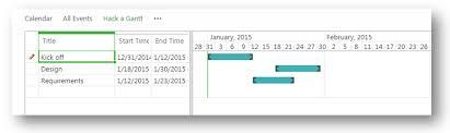 Sharepoint Gantt Chart Date Range Pm Tips Hack A Gantt Chart In Sharepoint 2013 Sharepoint Blog