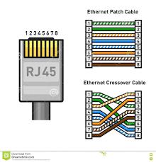 t568b wiring diagram lorestan info t568b socket wiring diagram t568b wiring diagram