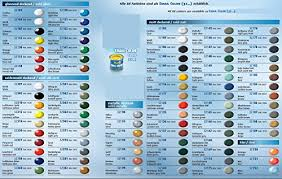 6 Revell 14ml Enamel Paints For Models You Can Choose The
