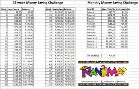 Weekly Saving Plan Chart 52 Week Money Saving Challenge Ask Nanima