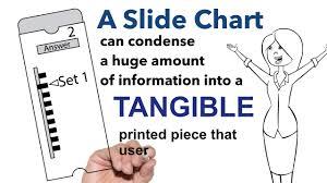 American Slide Chart Perrygraf What Is A Slide Chart