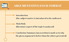 Arumentative Essay What Is The Convenient Writing Essay Structure Au