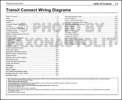 ford transit connect radio wiring diagram ford 2007 ford transit connect wiring diagram jodebal com on ford transit connect radio wiring diagram