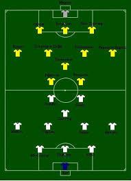 Fußball-Weltmeisterschaft 2002/Finale
