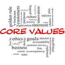 quotes about personal values quotesgram quotes about personal values
