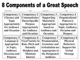 social skills public speaking components of a great speech 25