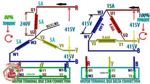 star delta connection for induction motor why star delta starter use induction motor you