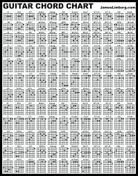 All Guitar Chords Chart All Guitar Chords Chart Accomplice Music