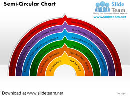 Circular Organizational Chart Powerpoint Www