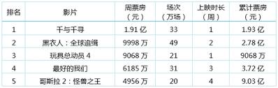 中国电影科技网新闻中心