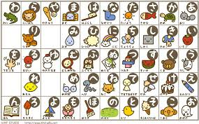 Hiragana Chart With Stroke Order Pdf 27 Downloadable Hiragana Charts