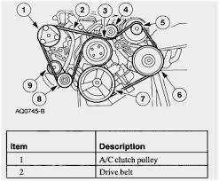 2000 ford mustang wiring diagram amazing 2002 ford mustang spark 2000 ford mustang wiring diagram unique 2003 mustang cobra belt diagramml of 2000 ford mustang wiring